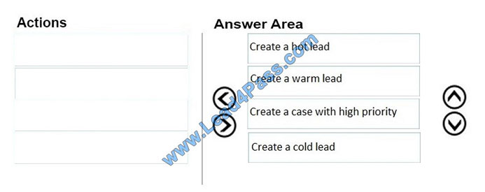 lead4pass mb-210 exam question q8-1