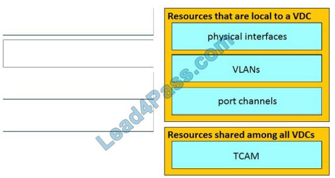vcequestions 300-610 q10-1