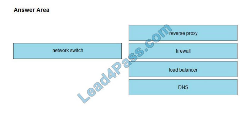 [2021.1] lead4pass 300-835 exam questions q9-1